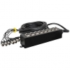 8.0 NIEMIECKI MULTICORE+STAGEBOX 8XLR,10m,